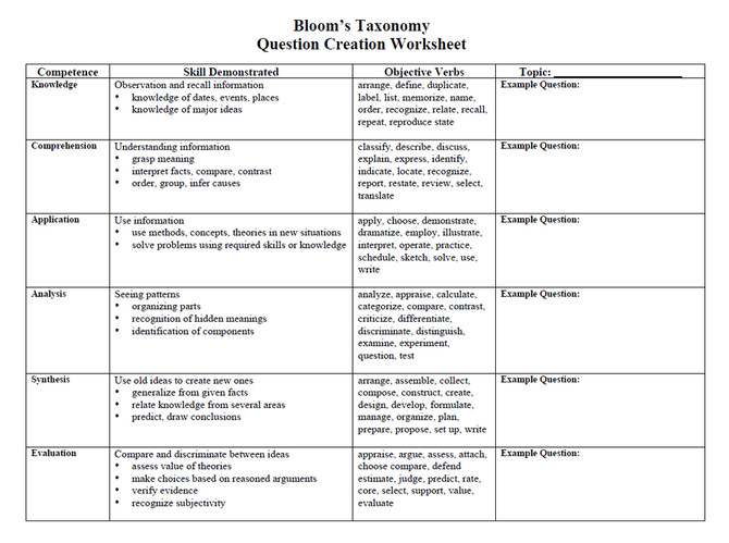 Taxonomy Worksheet taxonomy worksheet quizlet and taxonomy – Taxonomy Classification Worksheet
